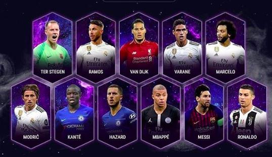 UEFAチーム・オブ・ザ・イヤー2018が決定!ベストイレブンに選ばれたのは?
