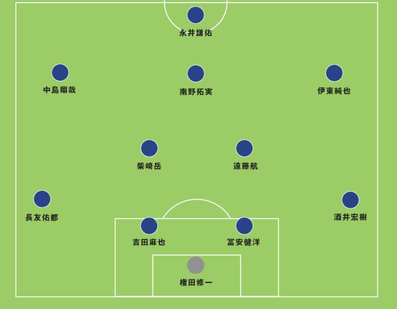 日本vsモンゴル_スタメン